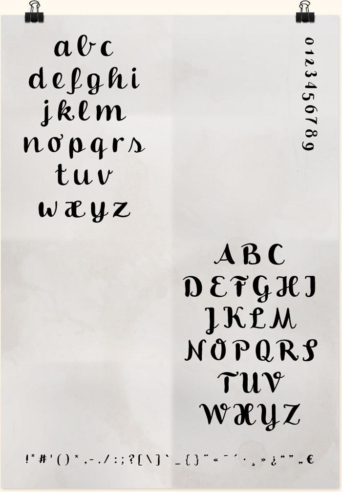 Knufisch | Brush Script, Hand Lettering, Type Design, Schriftgestaltung